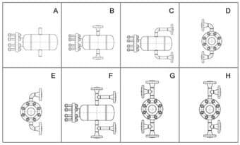 工业箱PN 40至100